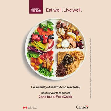 Why Vintage Fitness loves the changes to Canada's Food Guide